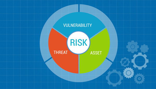 Risk & Business Continuity Planning